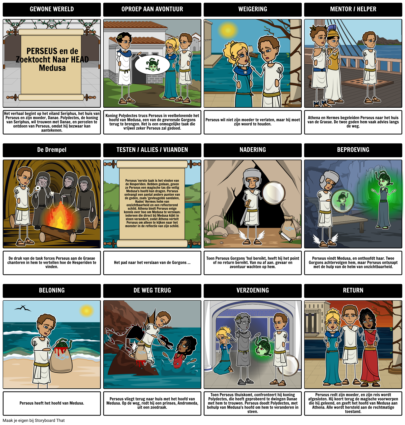 Griekse Mythologie - Hero's Journey van Perseus