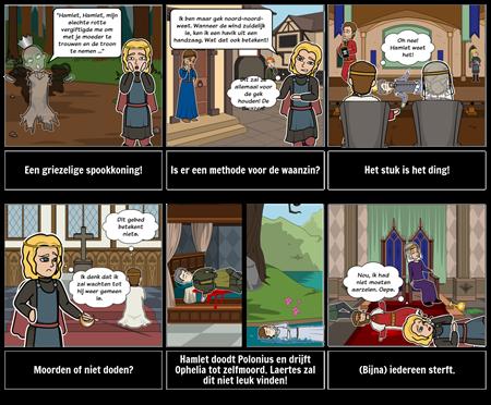 Hamlet in een Korte Parodie