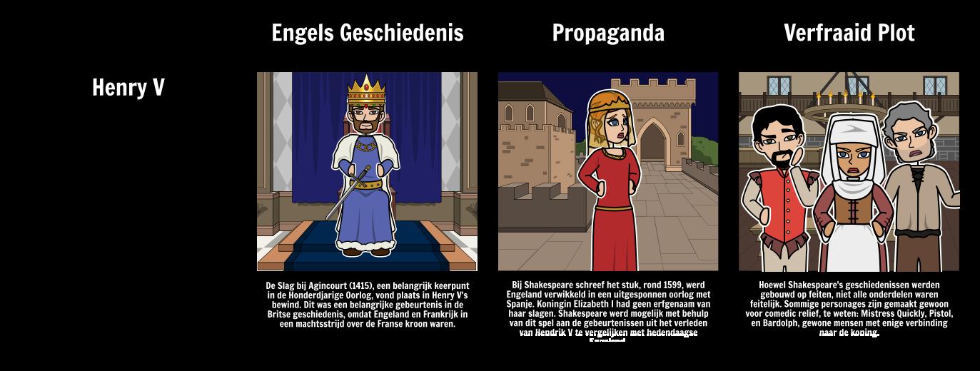 Henry V Shakespeare's History