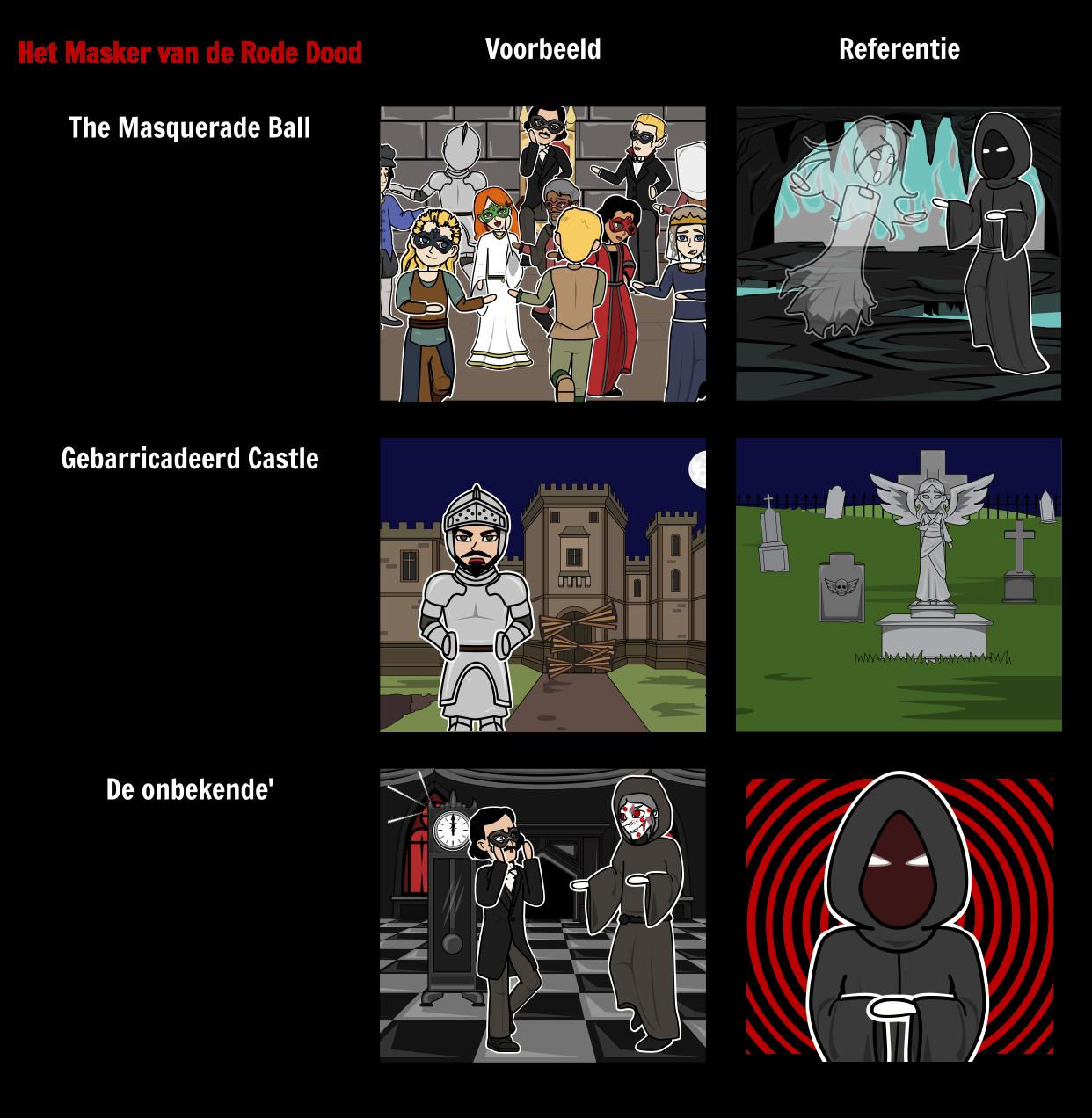 Het Masker van de Rode Dood Allegorie