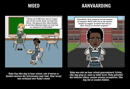 Het Verhaal van Ruby Bridges - Theme
