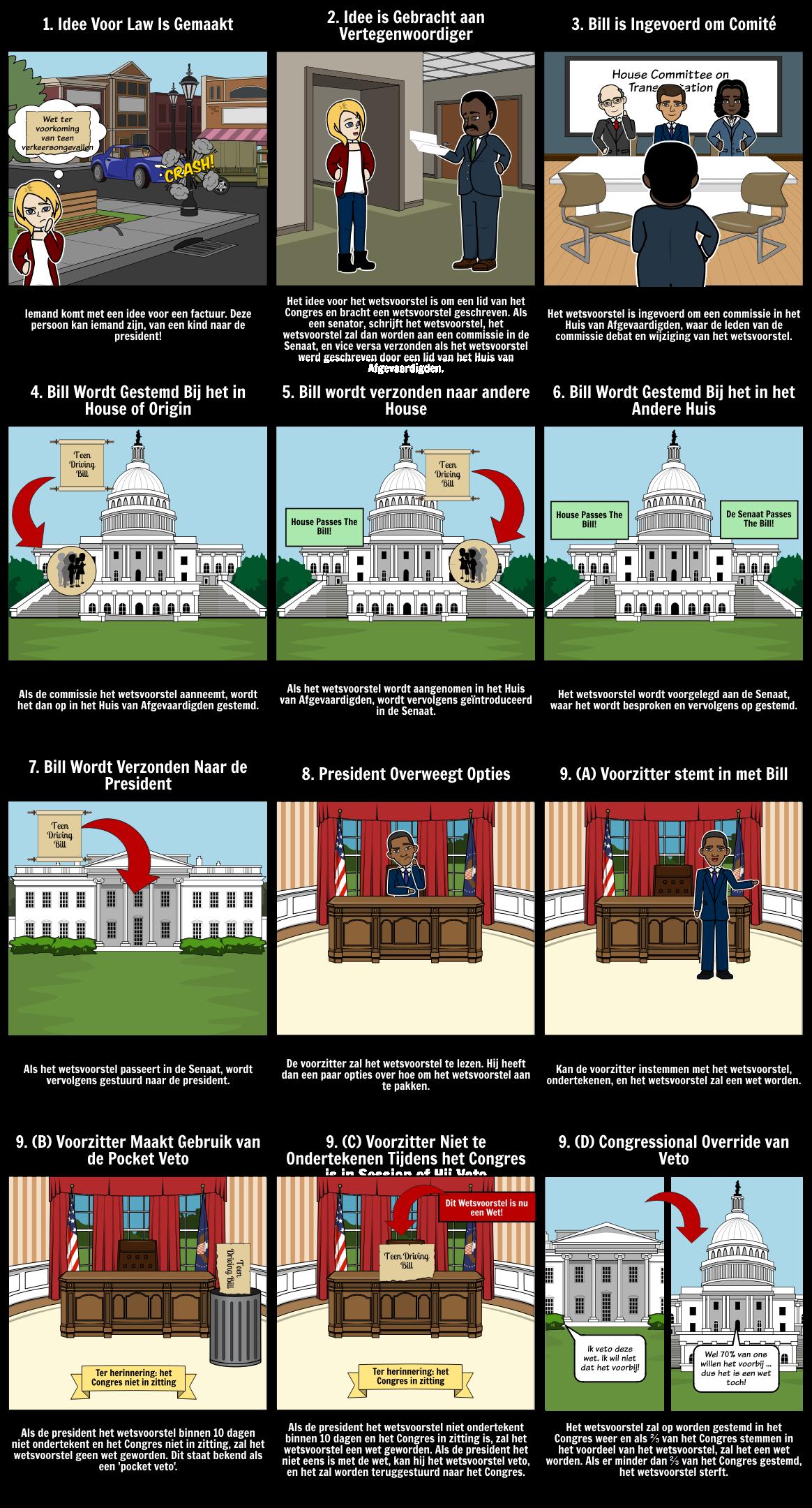 Hoe een Bill Wordt A Law
