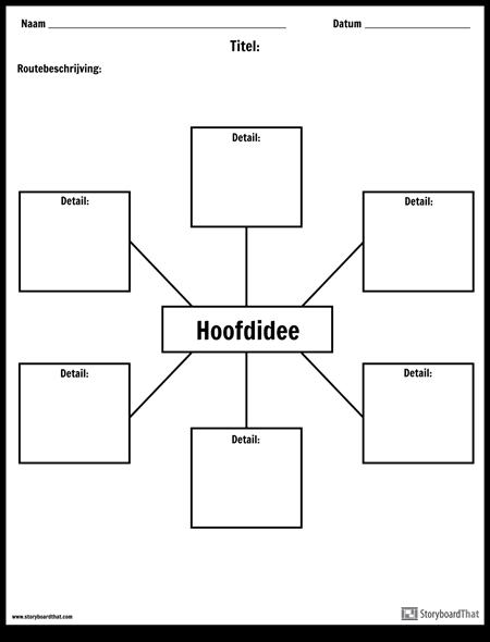 Hoofdidee - Spider