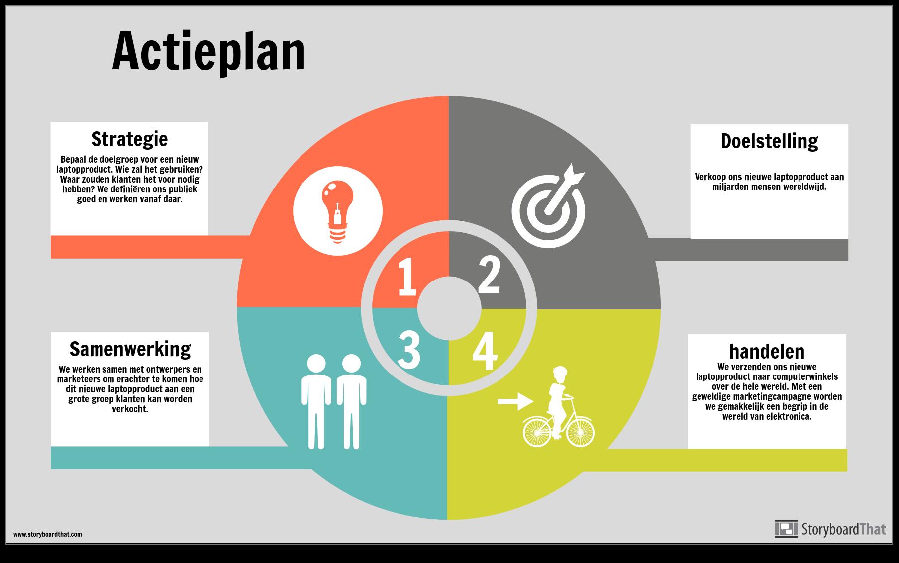 Info-voorbeeld Actieplan