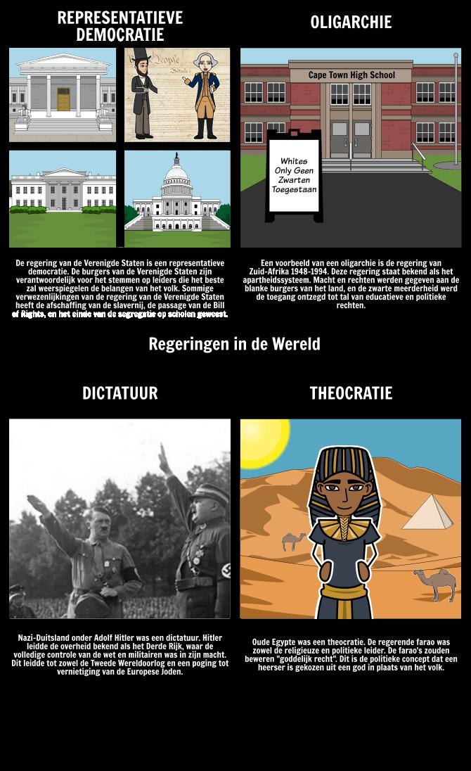 Inleiding tot de Overheid - Overheden Tijdens Geschiedenis