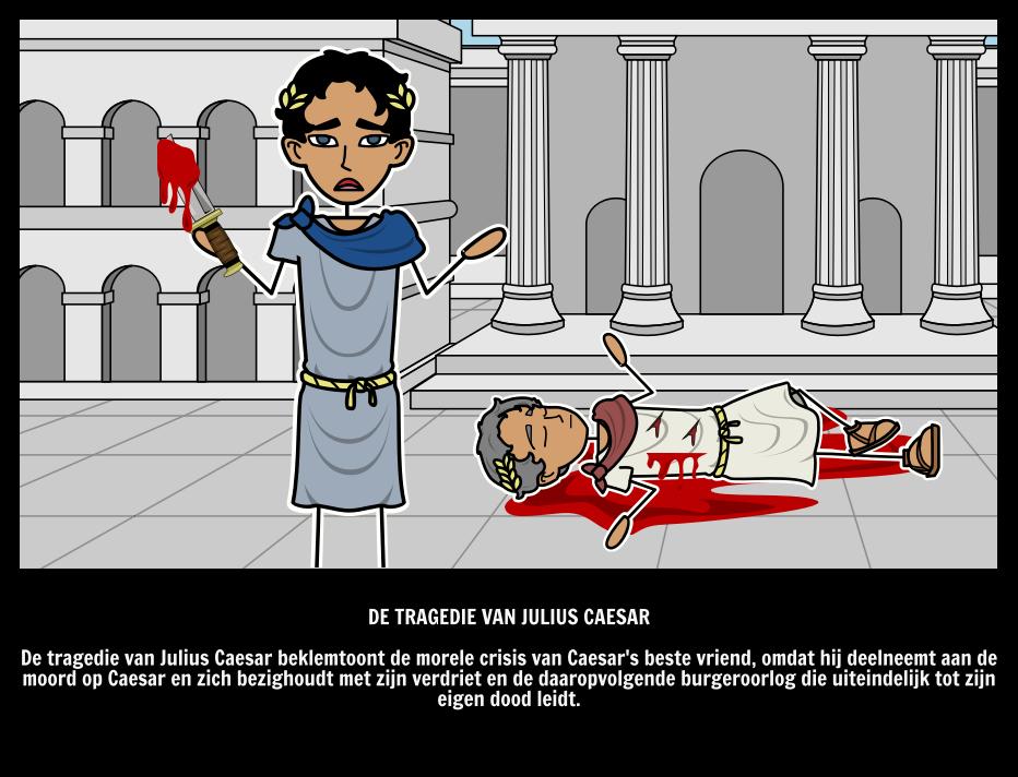 De Tragedie Van Julius Caesar Samenvatting William