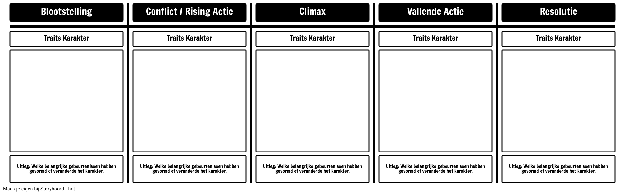 Karakter Evolution Template - Romans / Verhalen