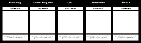Karakter Evolution Template - Romans / Verhalen