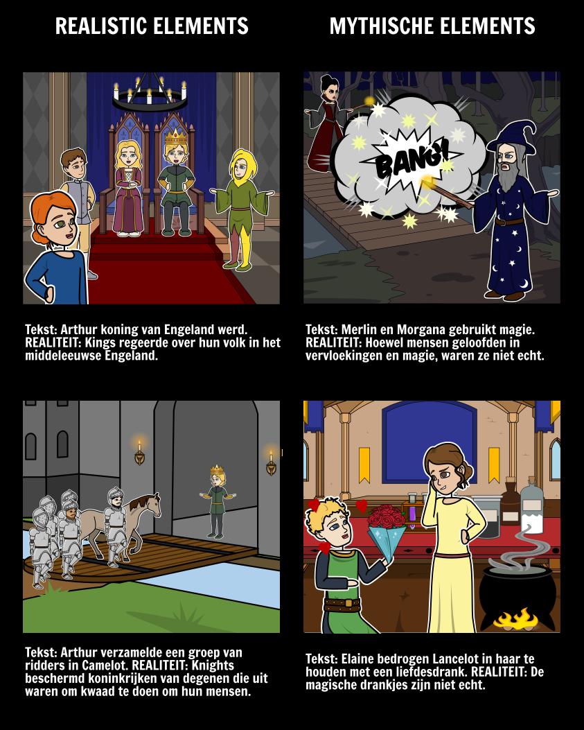 Koning Arthur - Feit of Fictie?