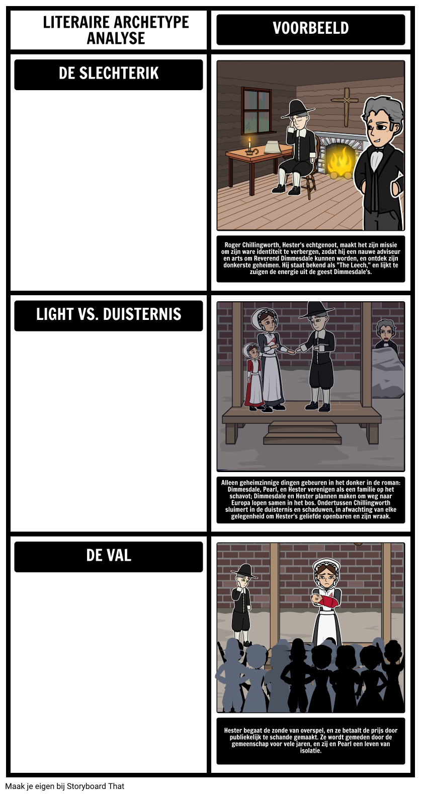Literaire Archetype Analyse in The Scarlet Letter