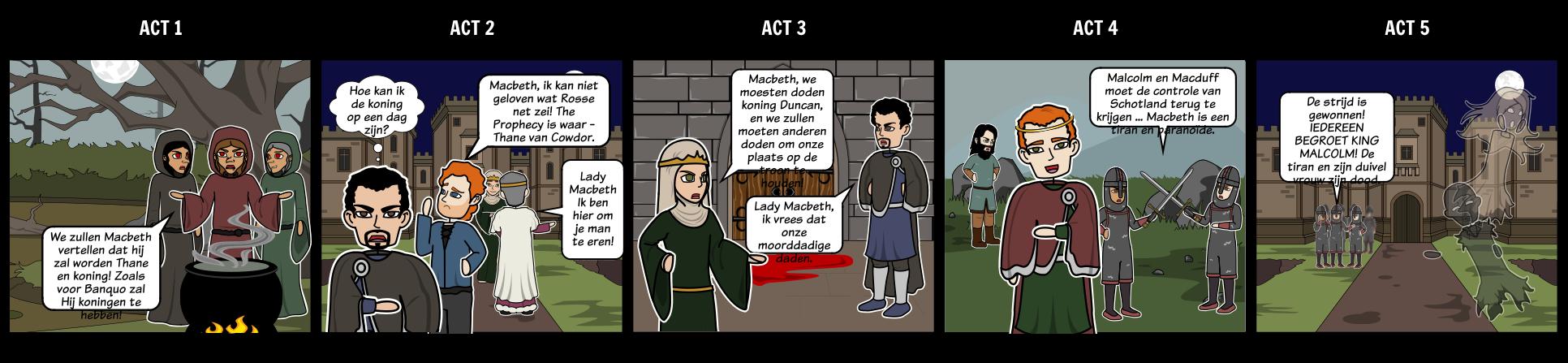 Macbeth 5 Wet Structuur Storyboard