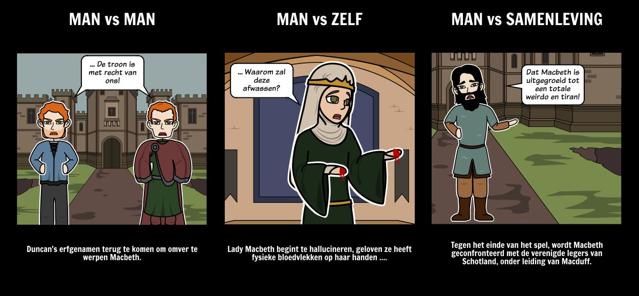 Macbeth Literary Conflicten