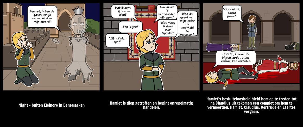 Man vs. Self Hamlet
