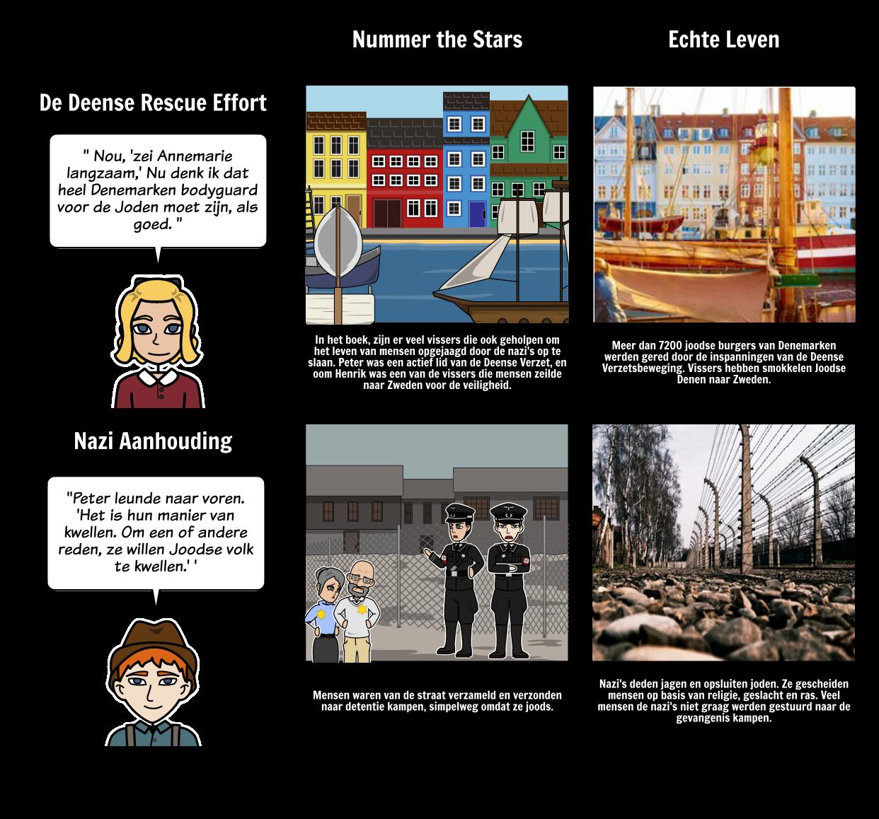 Nummer de Stars - Vergelijking van het Boek van Geschiedenis