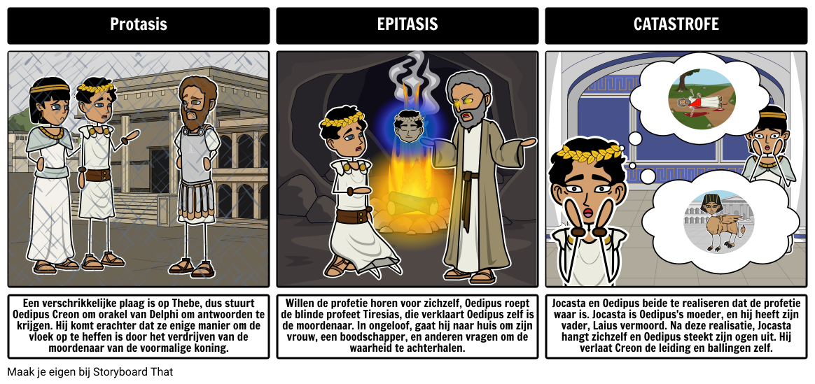Oedipus - Drie-Wet Structuur