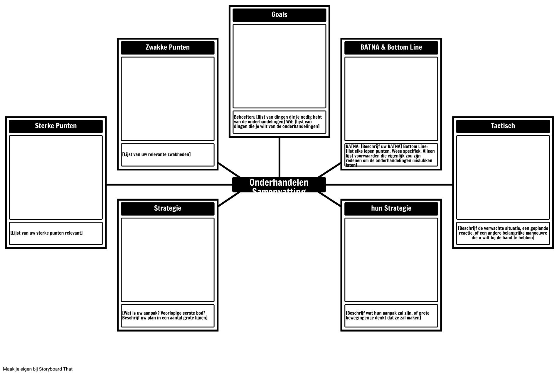 Onderhandelen Template Samenvatting Storyboard