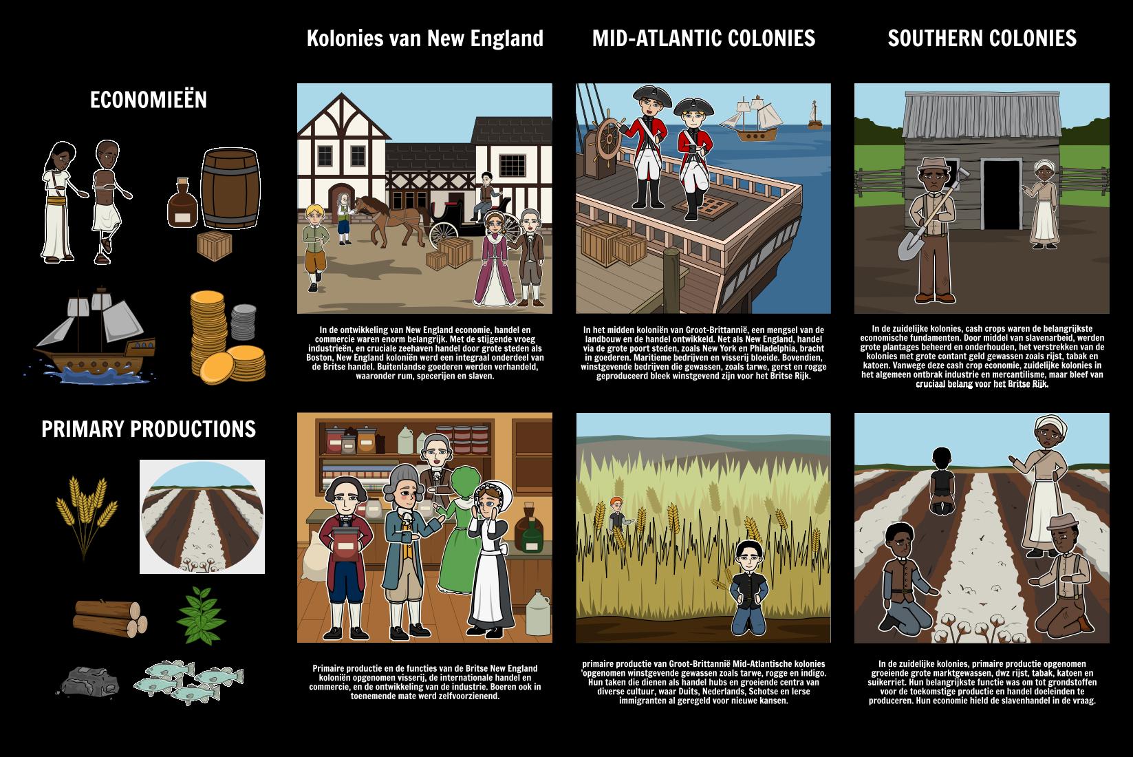 Ontwikkeling van de Amerikaanse 13 Kolonies