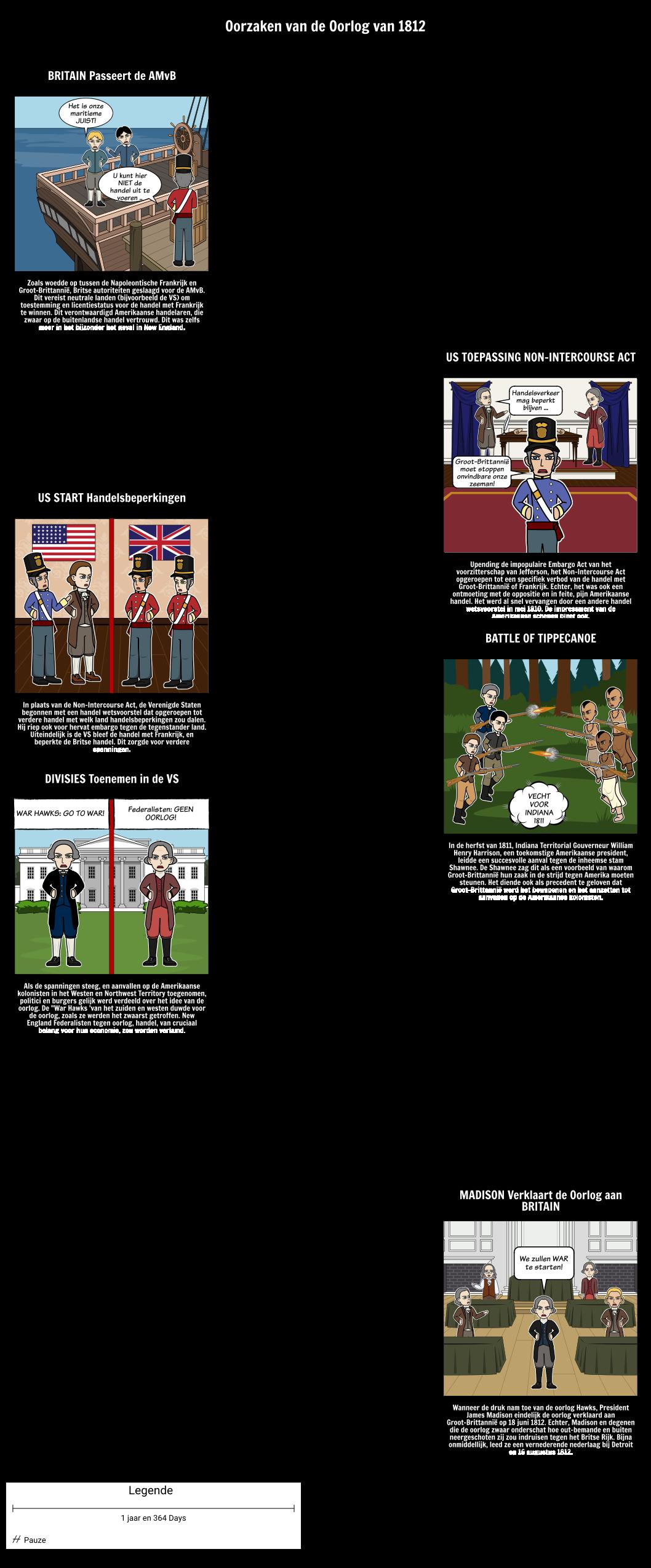 Oorlog van 1812 - Oorzaken van de Oorlog van 1812 Timeline