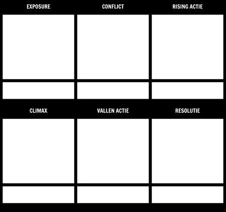Plot Template Diagram