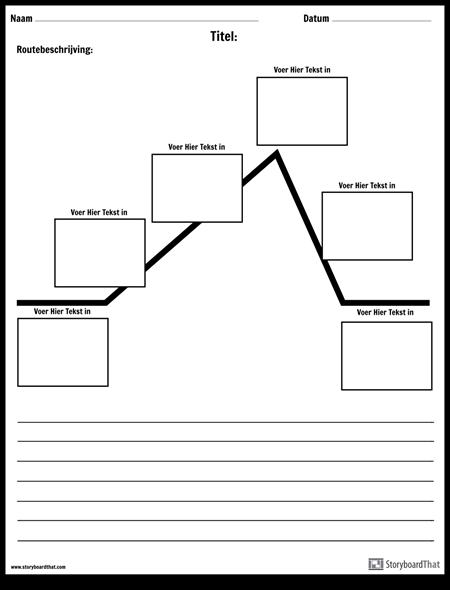 Plotdiagram met alinea