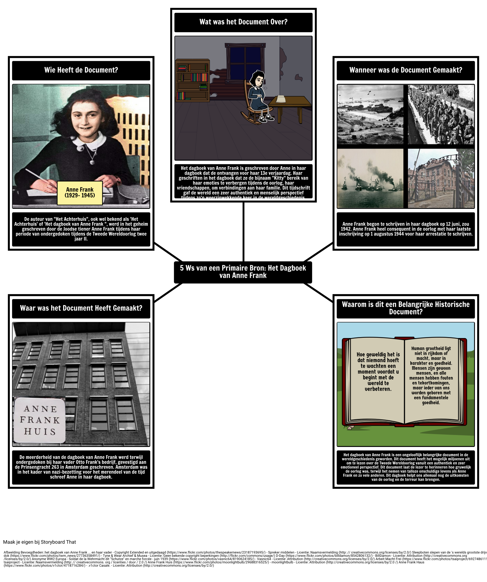 Primaire bron 5Ws: Het dagboek van Anne Frank
