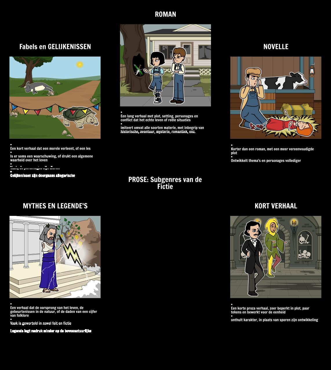 Proza: Sub-genres van Fictie