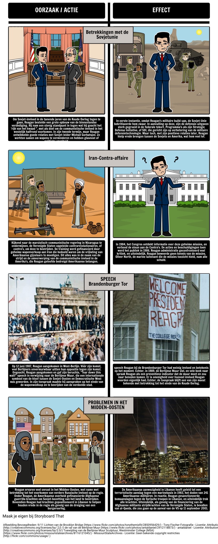 Reagan Voorzitterschap - De Koude Oorlog