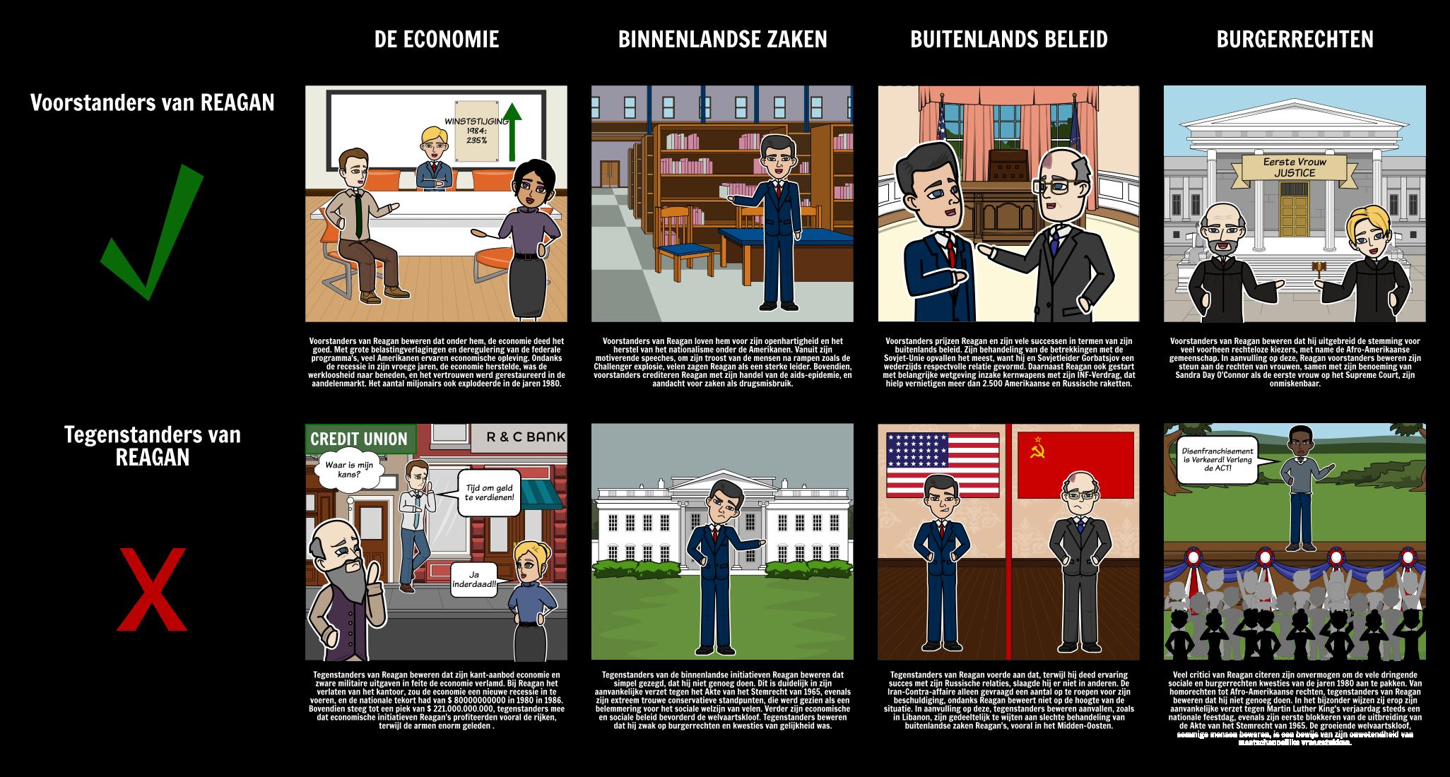 Reagan Voorzitterschap - Voorstander en Tegenstander Standpunten