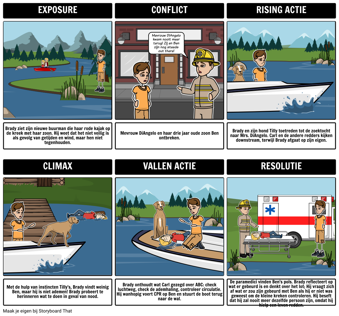 Red Kayak - Plot Diagram