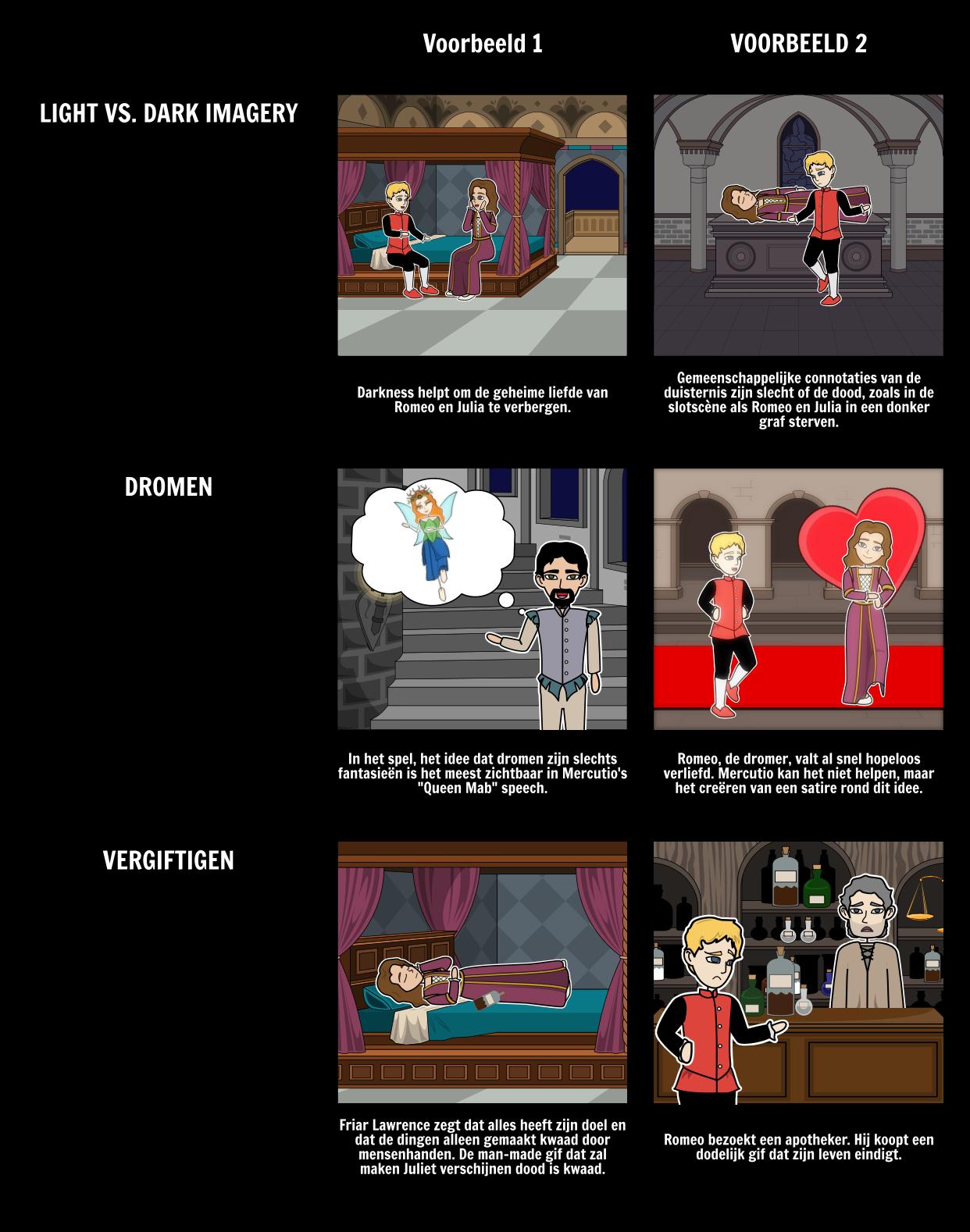 Romeo en Juliet Symbolen, Imagery, & Motieven
