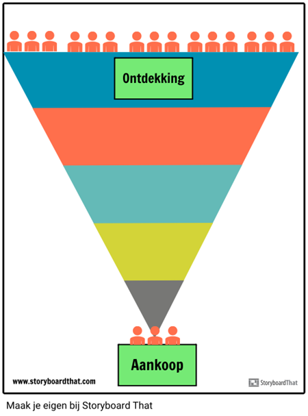 Sales Funnel-sjabloon