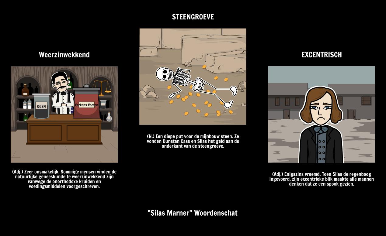 Silas Marner Woordenschat Activiteiten Graphic Organizer
