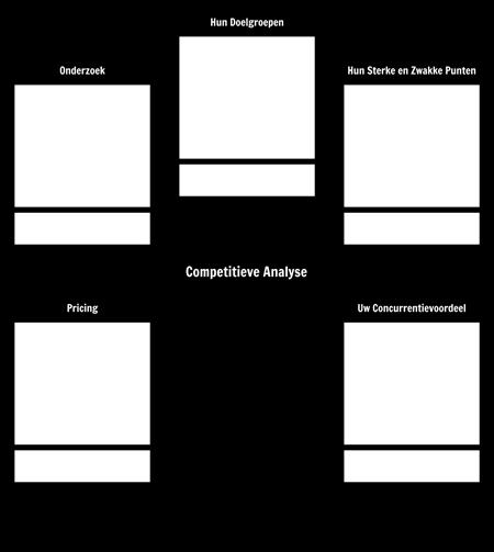sjabloon voor competitieve analyse