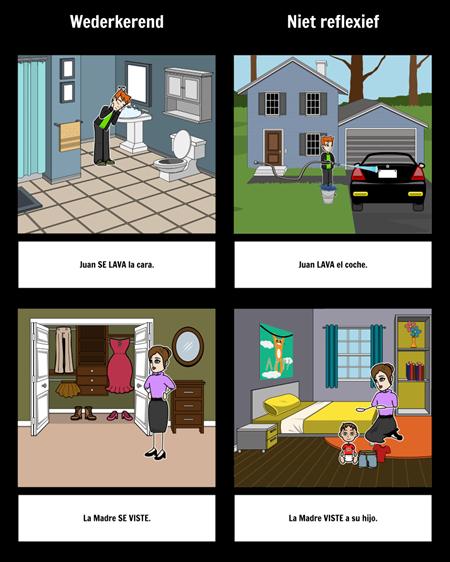 Spaanse Reflexive Verbs Concepts