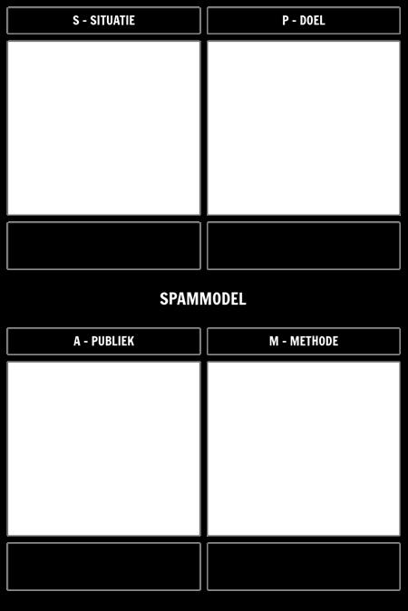 SPAM-modelsjabloon