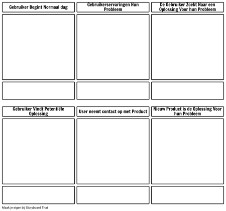 Standaard Customer Journey-kaartsjabloon