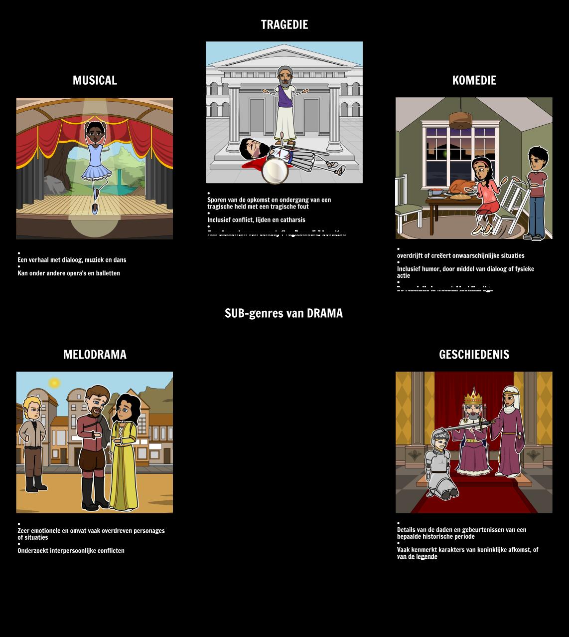 Sub-genres van Drama