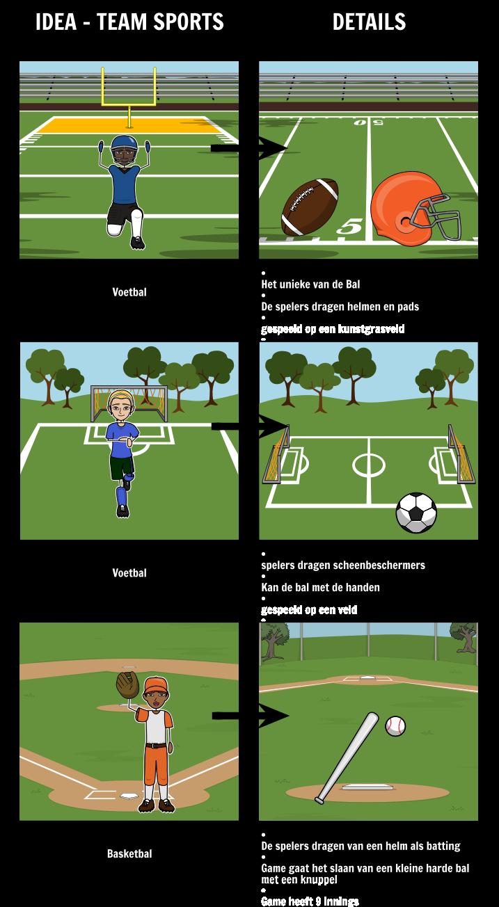 Teamsporten - Grid Brainstormen
