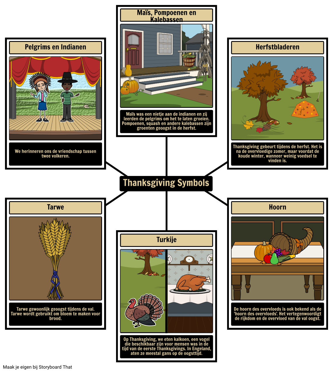 Thanksgiving - Symbolen
