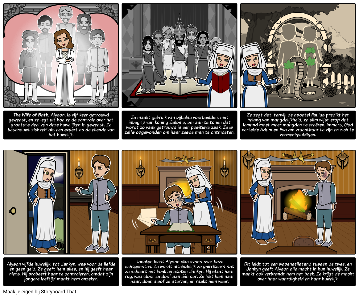 """The Canterbury Tales - Perspectief in """"The Wife of Bath Prologue"""""""