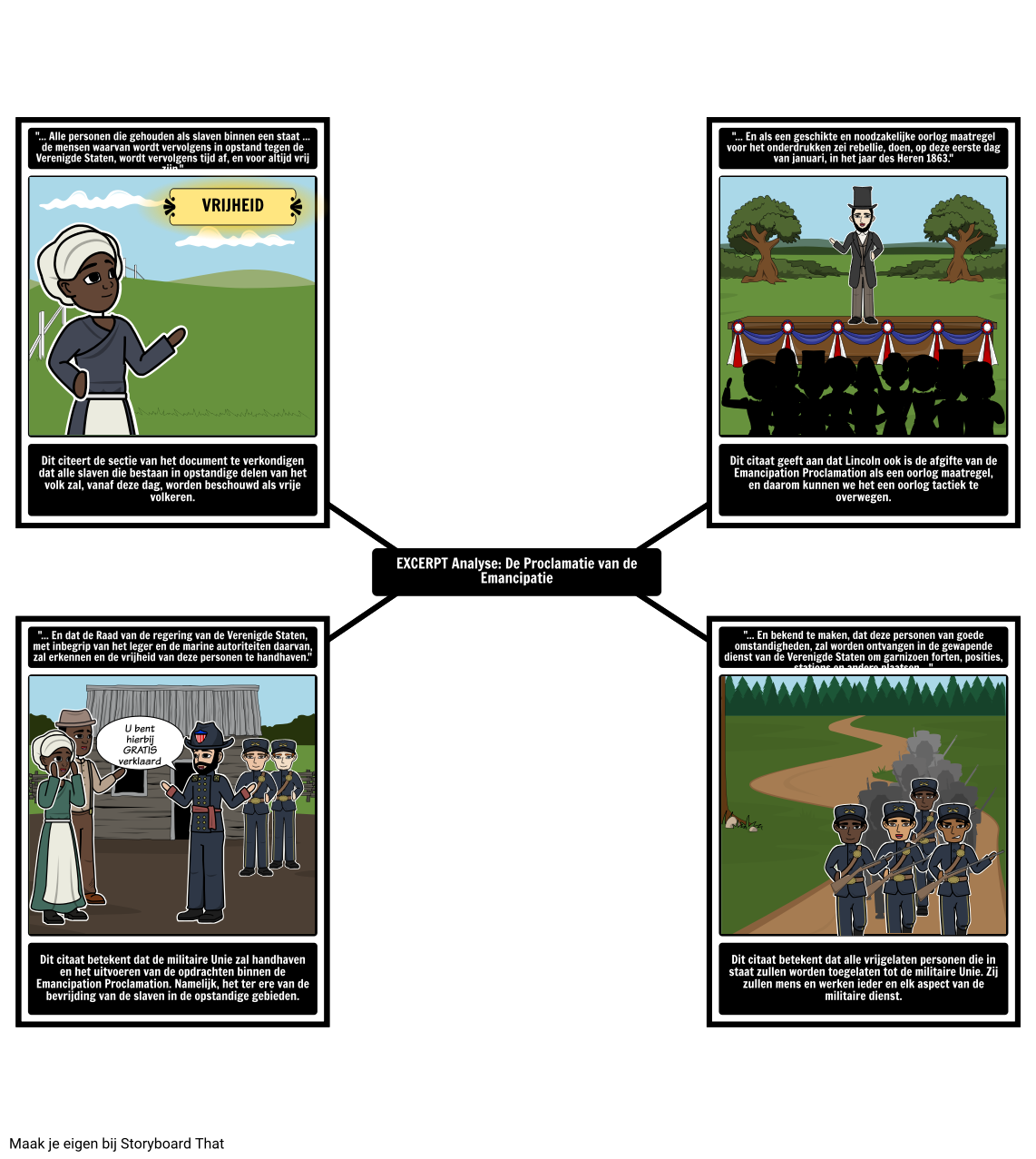 The Emancipation Proclamation Uittreksel Analyse