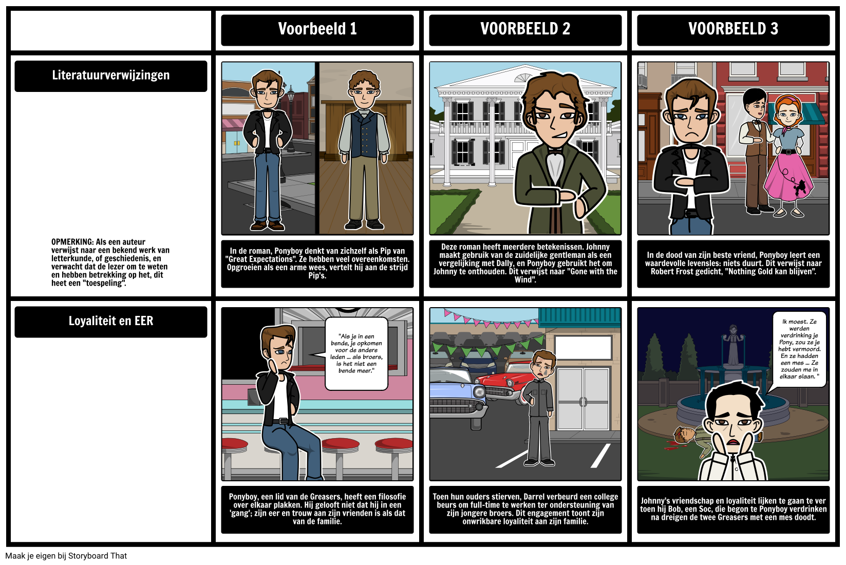 The Outsiders - Thema's