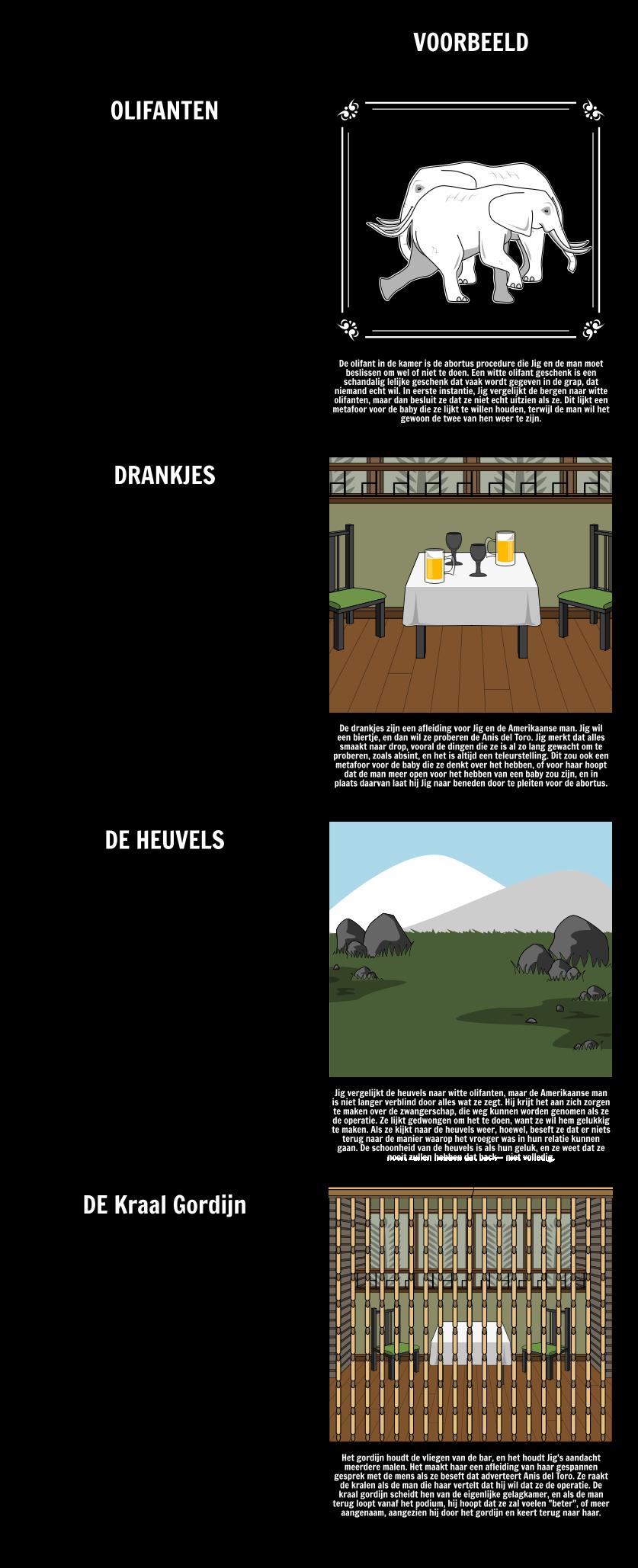 Thema's, Symbolen en Motieven in Hills Zoals Witte Olifanten