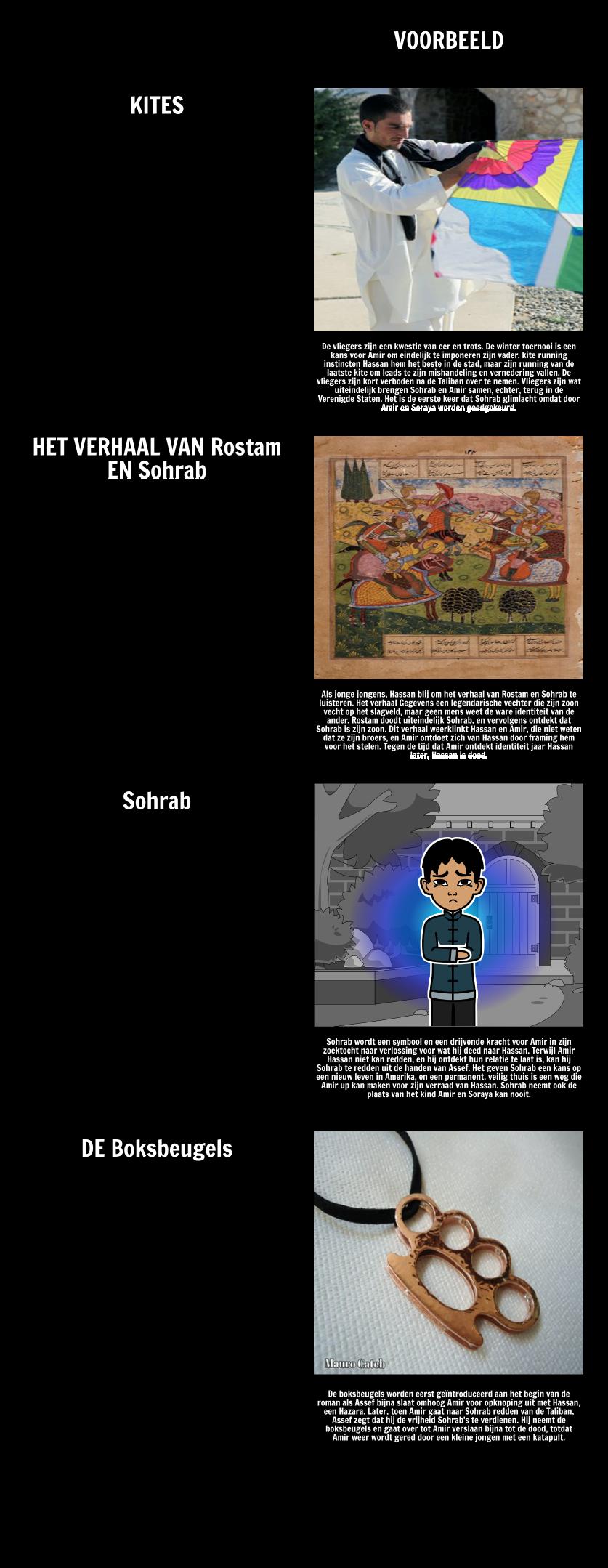 Thema's, Symbolen en Motieven in The Kite Runner