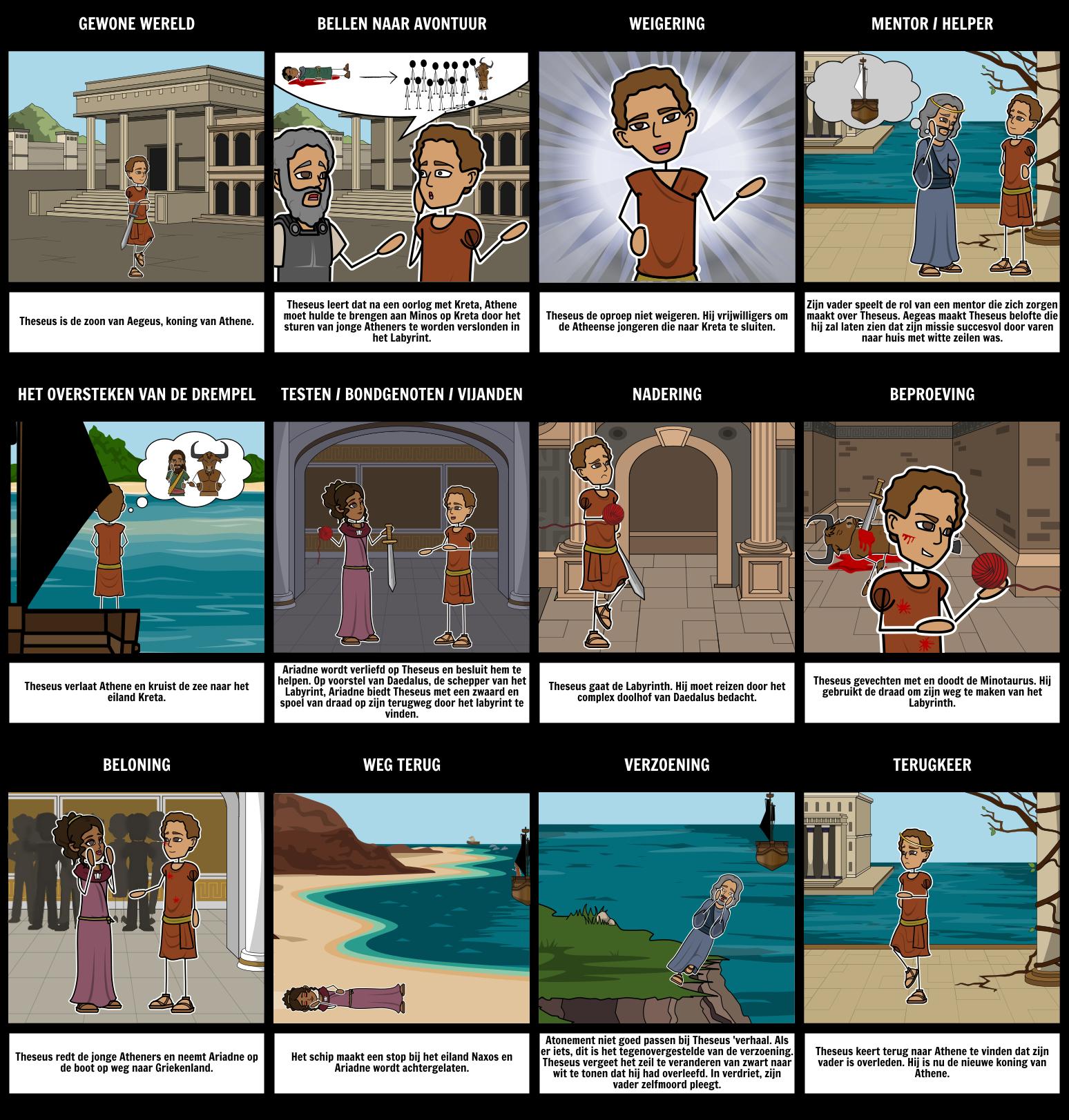 Theseus Heroic Journey
