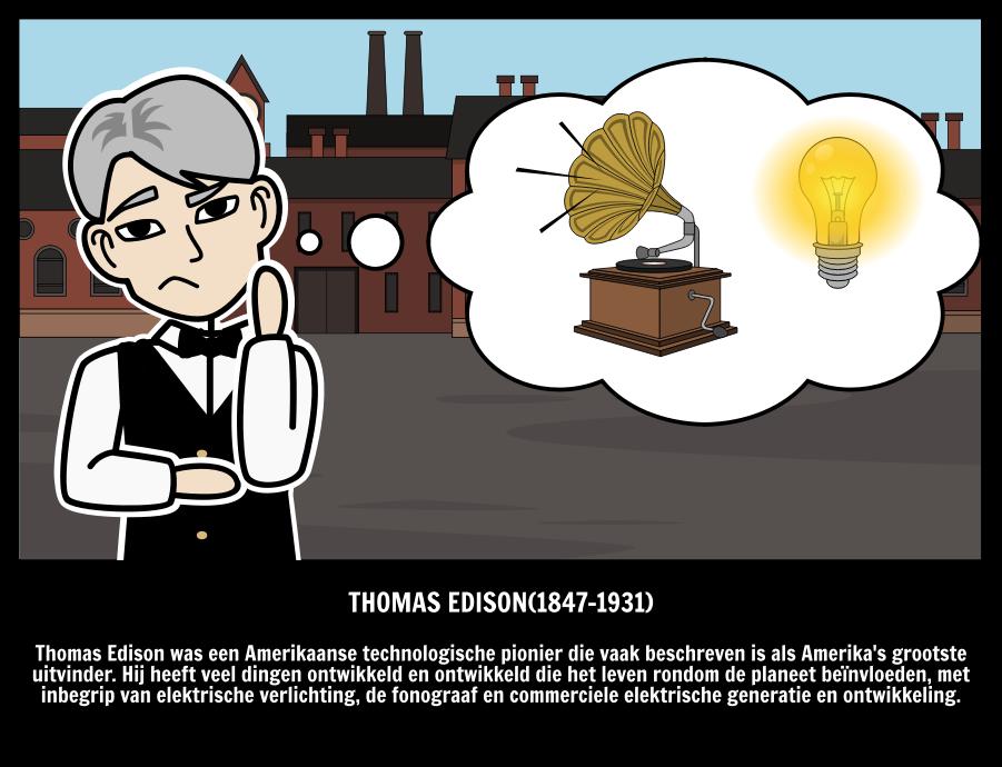 Thomas Edison Biography Beroemde Uitvinders