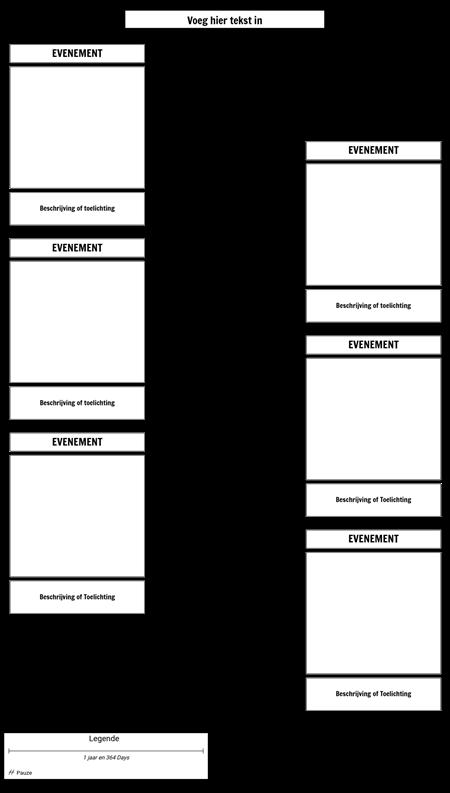 Tijdlijnsjabloon Voor Gebeurtenis en Beschrijving