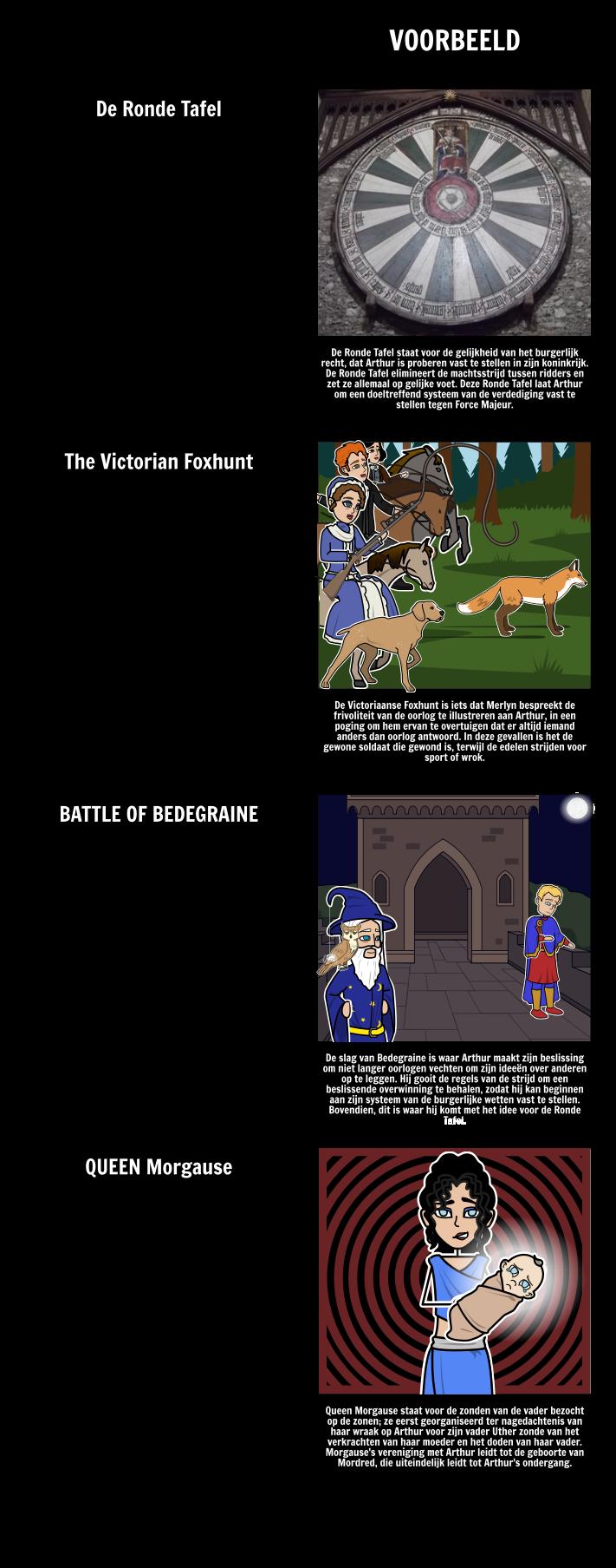 """TOAFK - Symbolen en thema's in """"De koningin van Lucht en Duisternis"""""""