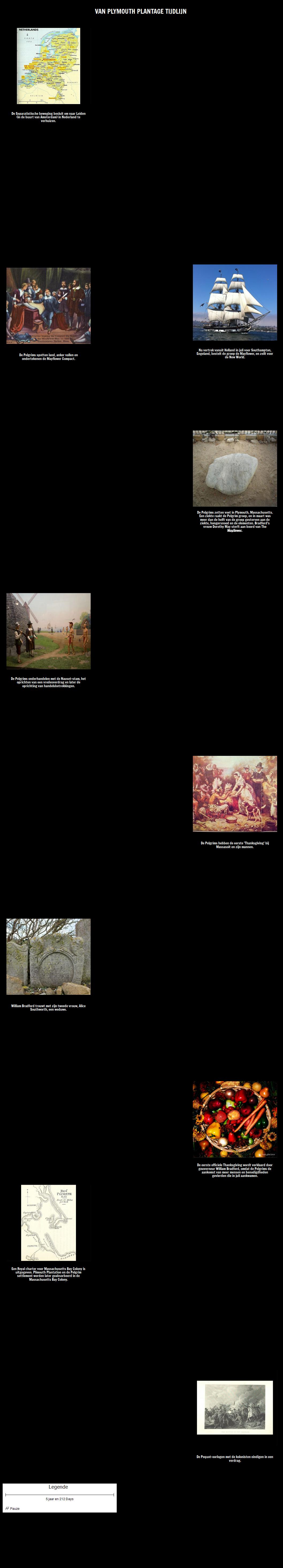 Van de Plymouth Plantation Timeline