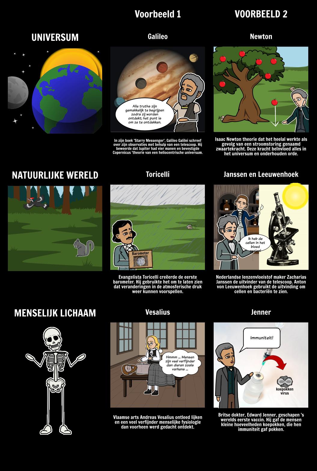 Verandering van Views - Wetenschappelijke Revolutie